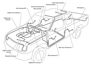 Nissan Frontier Wiring Diagram Electrical System