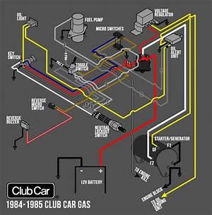 1986 Club Car Wiring Diagram Color 24484 Getacd Es
