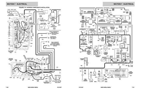 scissor lift wiring schematic wiring diagram database