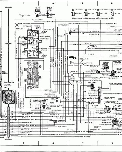 85 Cj7 Wiring Diagram by 1984 Jeep Cj7 Ignition Wiring Diagram Wiring Diagram