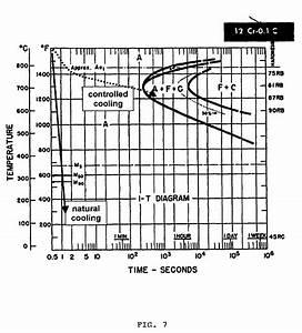 Stainless Steel Phase Diagram  Diagrams  Auto Fuse Box Diagram