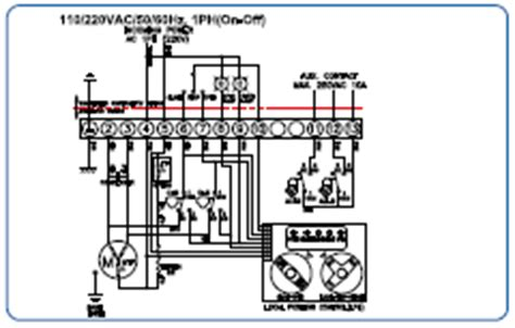 Electrical Wiring In Haiti by Htq Electric Actuator Dimension