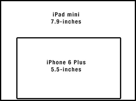 iphone 6 size in inches iphone 6 vs iphone 6 plus dr mac s showdown the
