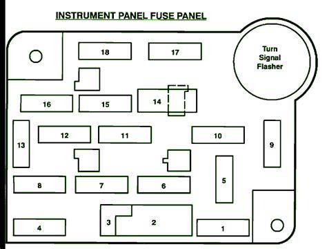 Ford Instrument Panel Fuse Box Diagram