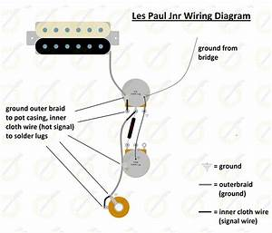Image Of Les Paul Junior U00ae Wiring Kit