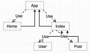 Drawio Uml Sequence Diagram
