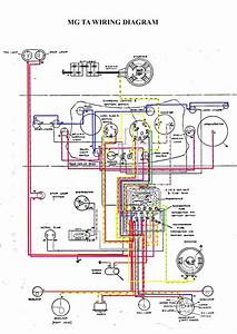 Mg Ta  U0026 Tb Wiring Diagrams In Colour