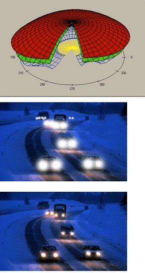 allegretto laser laser eye center laser eye center