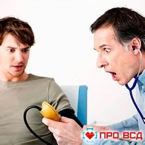 Повышенное давление при аритмии лекарства