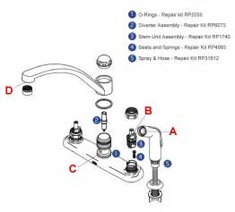 parts of a kitchen faucet diagram troubleshooting a leaking faucet delta faucet