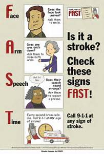Striking A Stroke Off Before It Strikes You – 4 Simple Tests ... Stroke