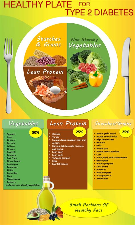 healthy meals  type  diabetes infographic counting