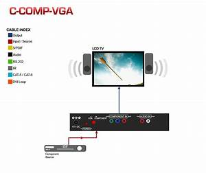 Component To Vga Converter    Switch With Audio  C