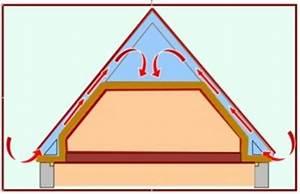 Zwischensparrendämmung Ohne Dampfbremse : dach d mmen d mmung jochen ~ Lizthompson.info Haus und Dekorationen