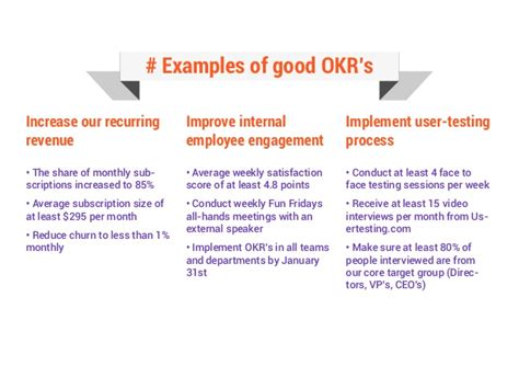 okr template okr objectives and key results methodology used by linkedi