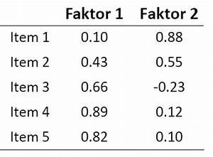 K Faktor Berechnen : vo grundlagen der psychologischen testtheorie ~ Themetempest.com Abrechnung