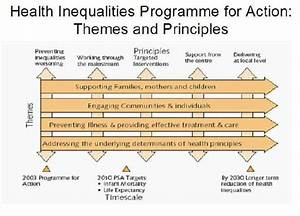 Collective and individual responsibilities for health ...