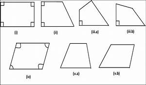 Shapes Of Quadrilateral Based On Angles In Figure 2  There