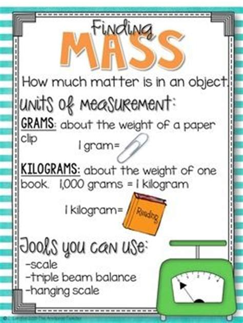 mass  capacity milliliters liters grams