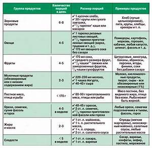 Применение циндола при псориазе
