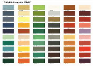 Holzlasur Farben Innen : holzlasur mix f r innen 263 leinos naturfarben le und farben von natur aus gut ~ Markanthonyermac.com Haus und Dekorationen