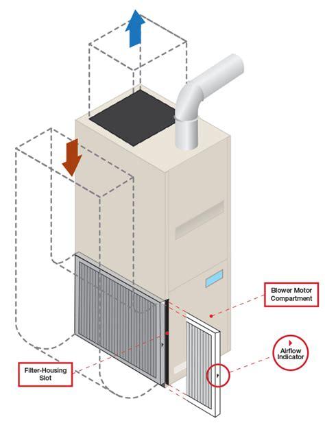 airflow arrow point   air filter