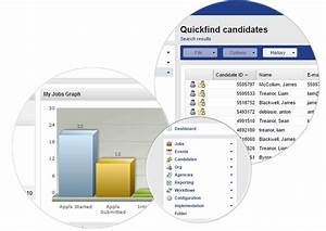 in house recruitment software hireserve ats technology With ats tracking