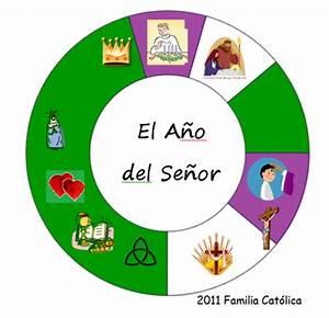 Familia Católica ¿Qué es el Año Litúrgico?