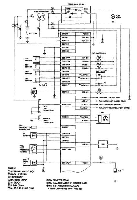 95 honda civic stereo wiring diagram get free image