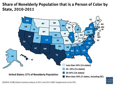 person of color of nonelderly population that is a person of color