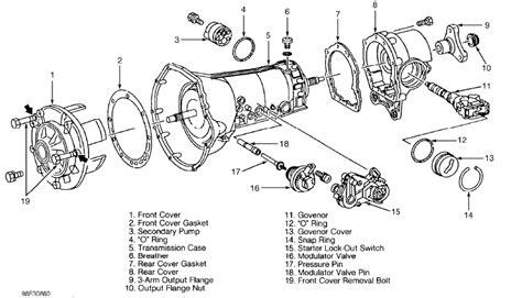 92 Chevy 1500 Transmission Diagram by 2000 Chevy Silverado 1500 Transmission Diagram Wiring