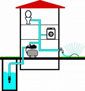 Gartenpumpe 6 Bar : tip hww 1300 50 plus tls spezial hauswasserwerk 50 liter 5 bar 4200l h neu ebay ~ Orissabook.com Haus und Dekorationen
