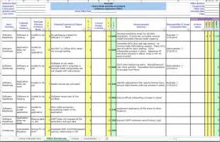 Test Plan Template Excel Services