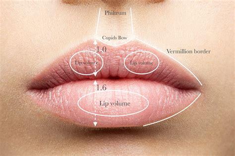 Beste lip filler
