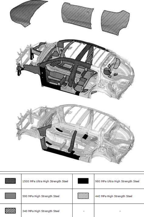 toyota  hr body structure boron extrication