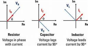 Generalize Impedance To Expand Ohm U2019s Law To Capacitors And