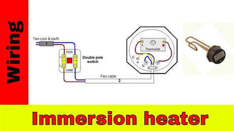 How Wire Immersion Heater Youtube