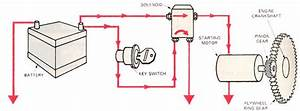 Td U0026t  Lesson 19  Electrical System Of Tractor
