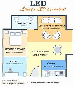 Combien De Watt Par M2 : quel est le nombre de lumen n cessaire par endroit myplanetled ~ Melissatoandfro.com Idées de Décoration