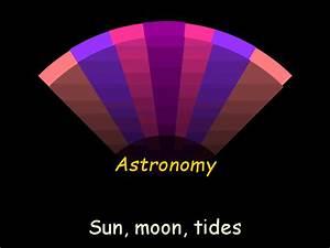 Astronomy - Sun  Moon  Tides Presentation For 4th