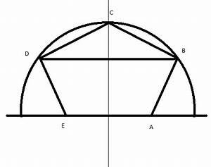 Flächeninhalt Fünfeck Berechnen : extremwertaufgabe extremwertaufgabe optimierungsproblem f nfeck im halbkreis mathelounge ~ Themetempest.com Abrechnung