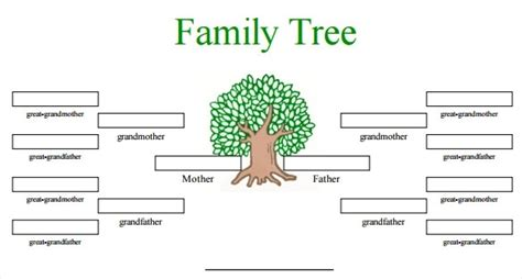 Family Tree Template Word Editable Family Tree Template Beepmunk