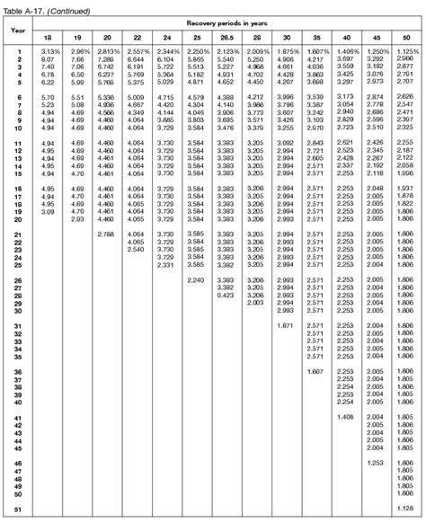 motor vehicle depreciation cost limit impremedianet