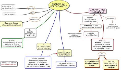 Prima Persiana Riassunto by Mappe Per La Scuola Peloponneso