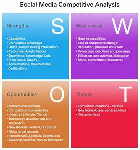 1000+ ideas about Swot Analysis on Pinterest | Pestel ...