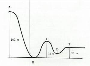 Determining Speed And Height On A Roller Coaster