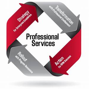 Services – Butler Active Business Solutions LLC