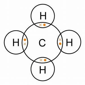 Electron Dot Diagram Of Methane