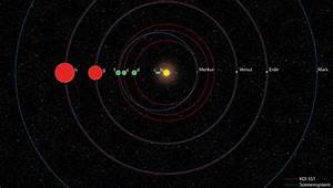 Second Planetary System Like Ours Discovered - Universe Today