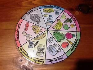 ruleta de los alimentos para nios